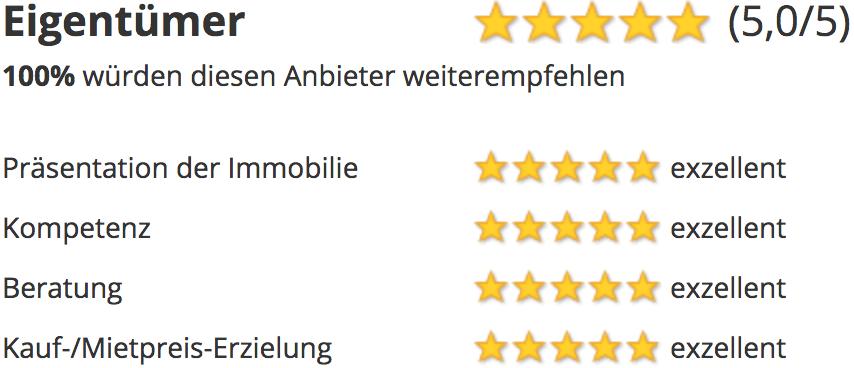 m2immobilien-sehr-gut-bewertung-5-sterne